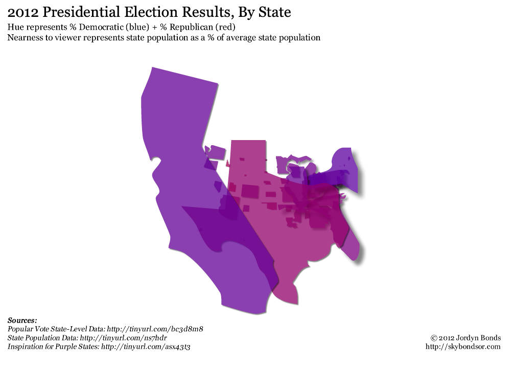 Visualizing The 2012 Presidential Election Results